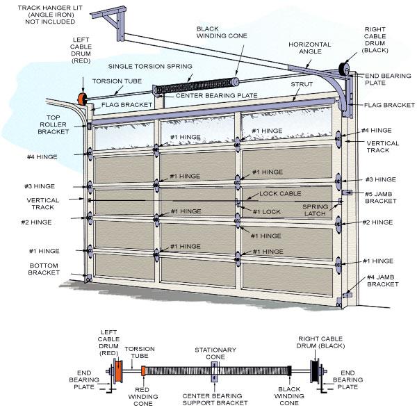 Garage Door Springs Parts 600 x 587 · 210 kB · jpeg